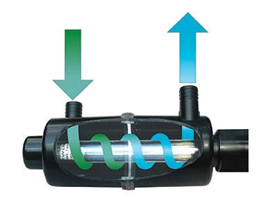 Pondmaster UV Clarifiers and Parts